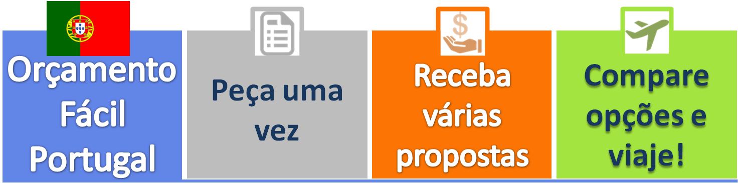 Orçamento Fácil de Intercâmbio Online - Portugal